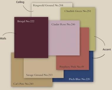 Industrial Paint Color Schemes